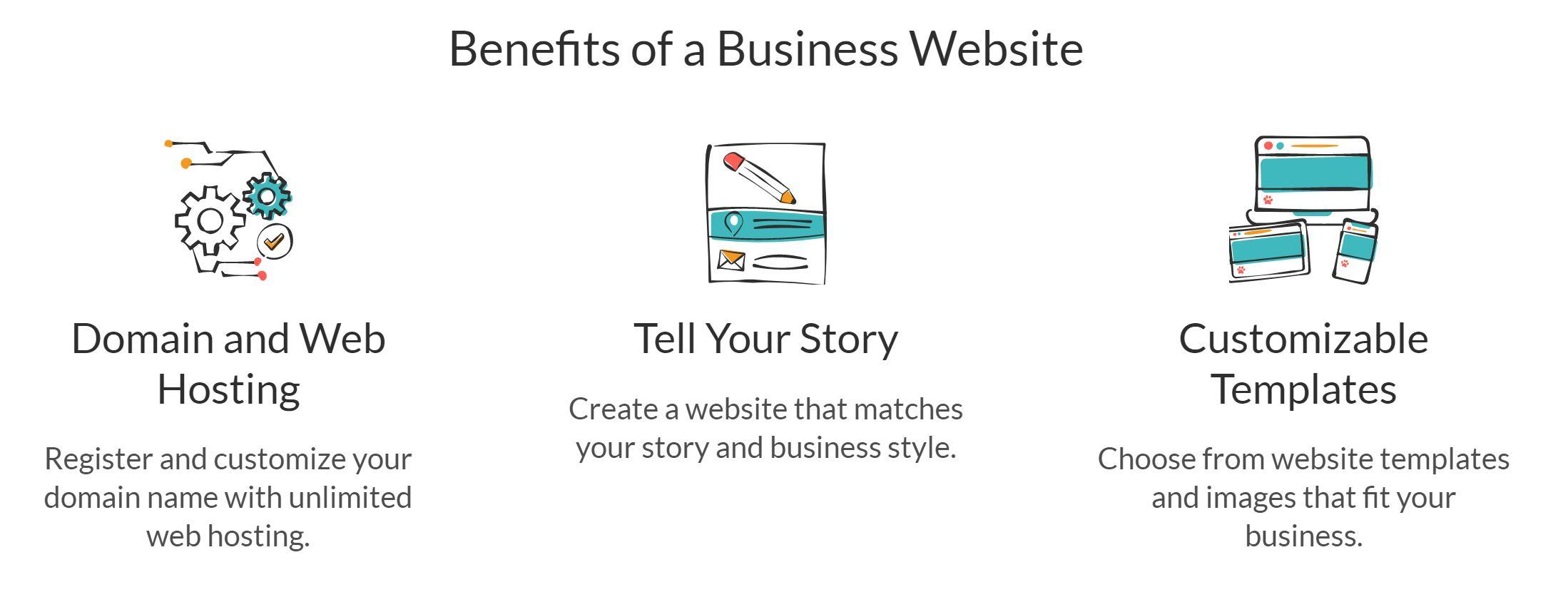 ZenBusiness website benefits